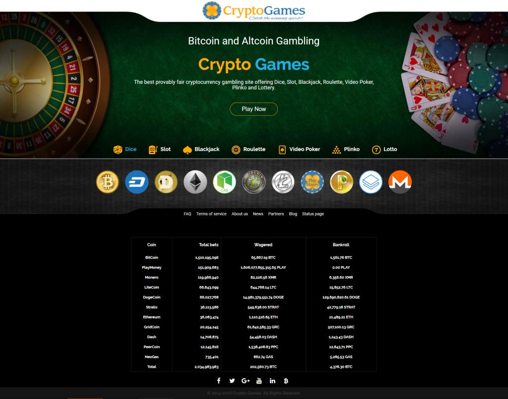 Best online casino rtp